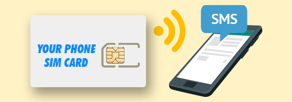sim card sms marketing